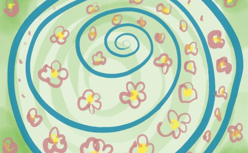 Yoga Sutra Illustration1.4